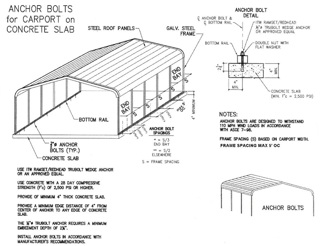 Metal carport metal garage pictures by disk works of for Spec sheet for new home construction